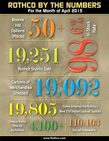 April By The Numbers Rothco