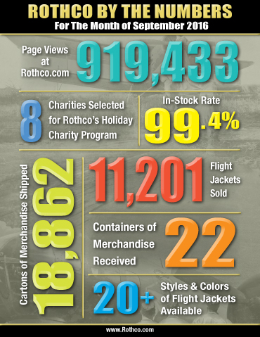 Rothco by the numbers sept