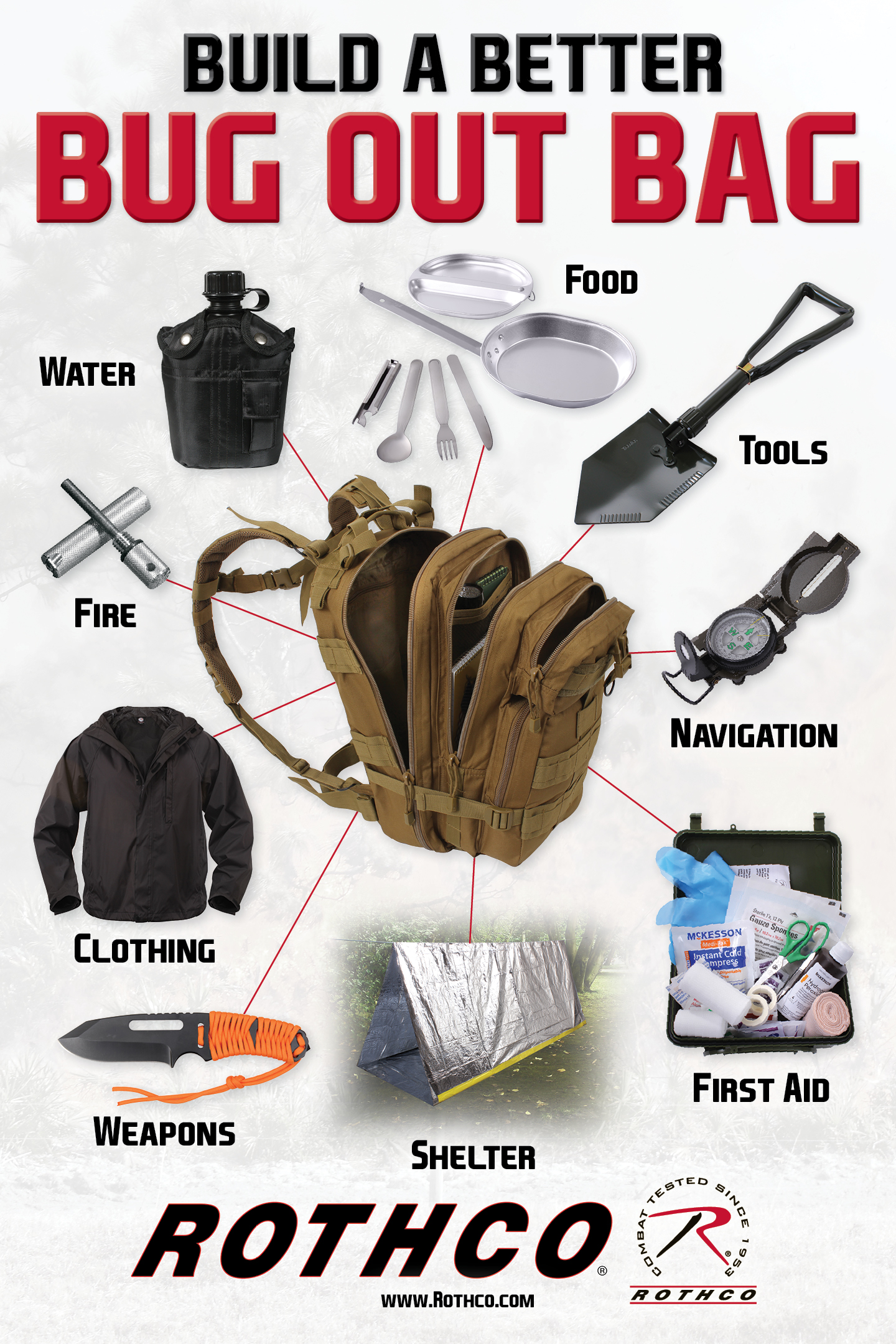 Bug Out Bag Poster Loading Zoom